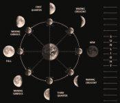 Из истории арабского календаря